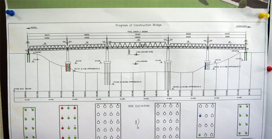 Paklay bridge plan